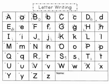 Letter Formation - Teacher