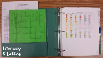 Reading Recovery Studet Binder
